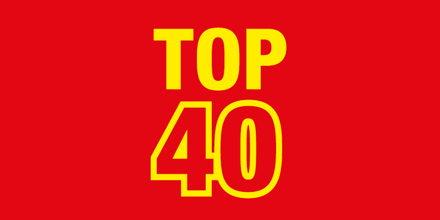 104.6 RTL Top 40