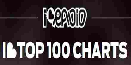 I Love Top 100 Charts