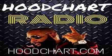 Hoodchart Radio