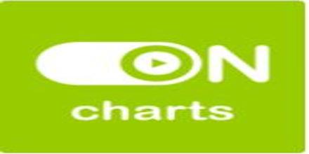 ON Charts