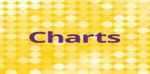 """<span lang =""""de"""">JAM FM Charts</пролет>"""